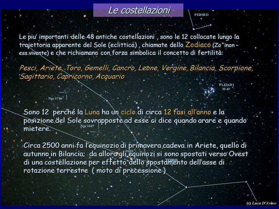 Sono 12 perché la Luna ha un ciclo di circa 12 fasi allanno e la posizione del Sole sovrapposte ad esse ci dice quando arare e quando mietere. Circa 2