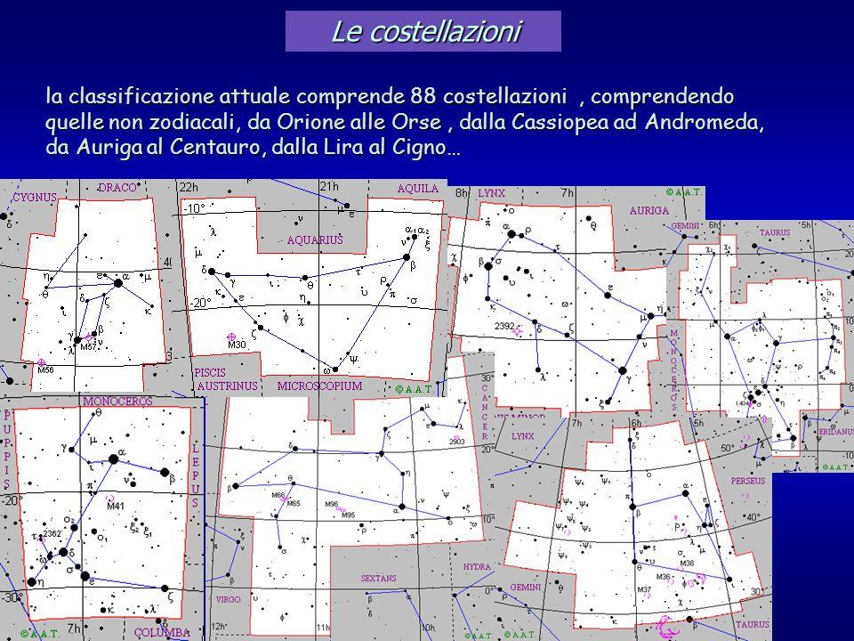 la classificazione attuale comprende 88 costellazioni, comprendendo quelle non zodiacali, da Orione alle Orse, dalla Cassiopea ad Andromeda, da Auriga