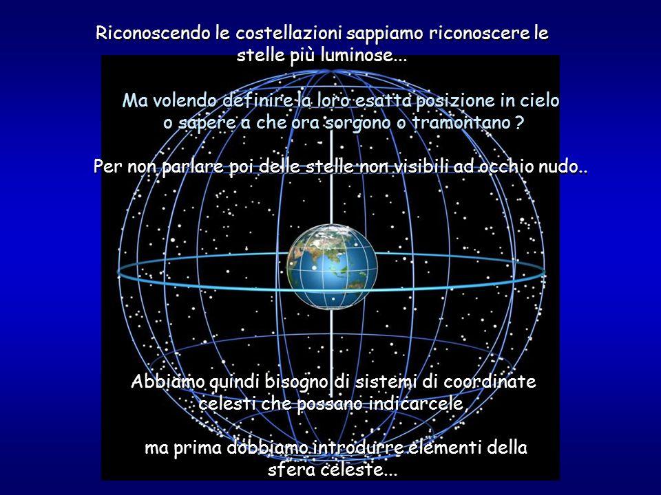 Abbiamo quindi bisogno di sistemi di coordinate celesti che possano indicarcele, ma prima dobbiamo introdurre elementi della sfera celeste... ma prima