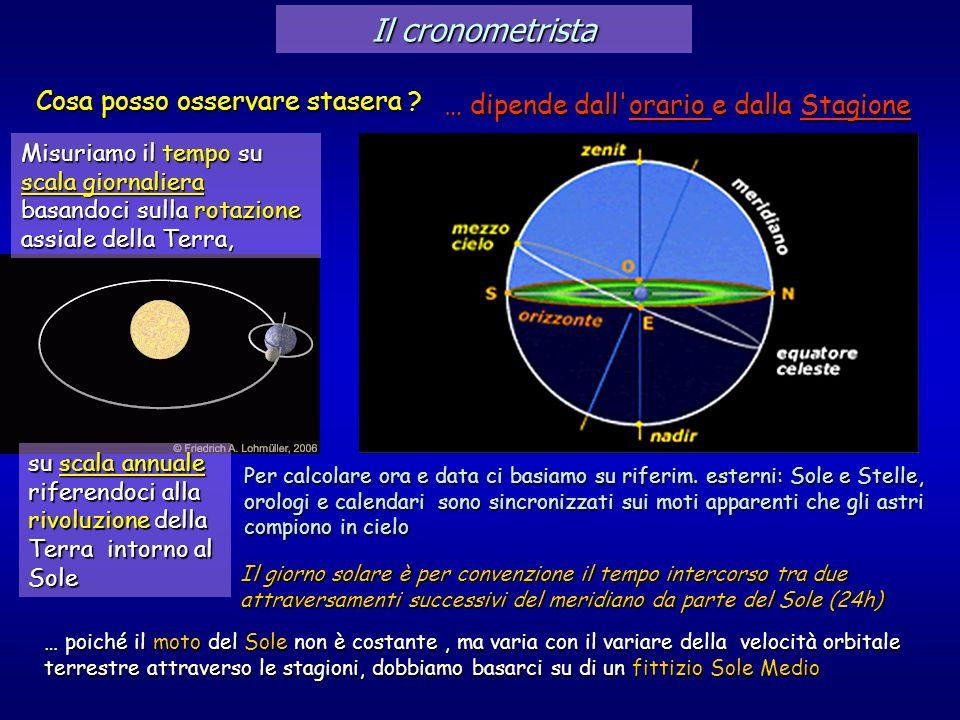 Il cronometrista su scala annuale riferendoci alla rivoluzione della Terra intorno al Sole Per calcolare ora e data ci basiamo su riferim. esterni: So