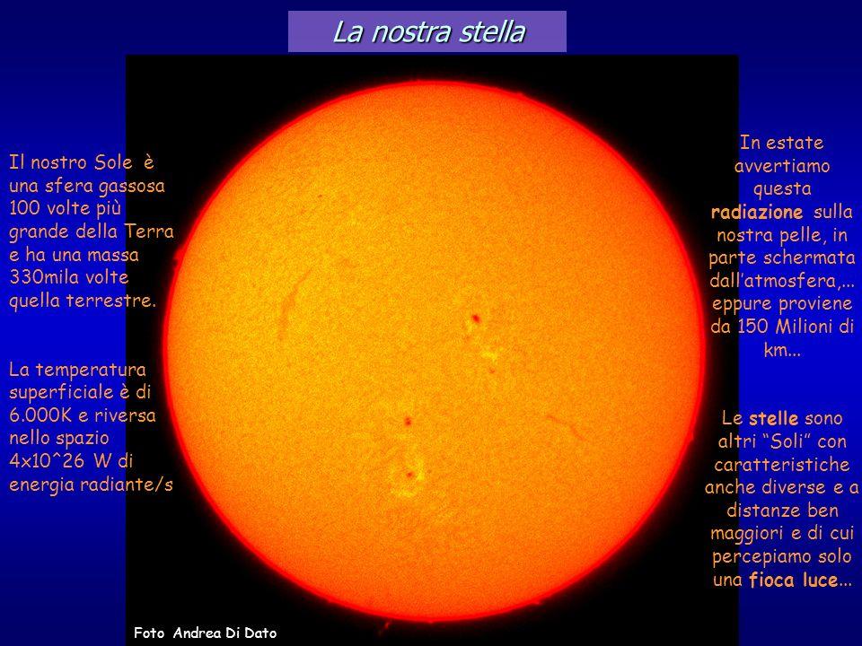 La nostra stella Il nostro Sole è una sfera gassosa 100 volte più grande della Terra e ha una massa 330mila volte quella terrestre. La temperatura sup