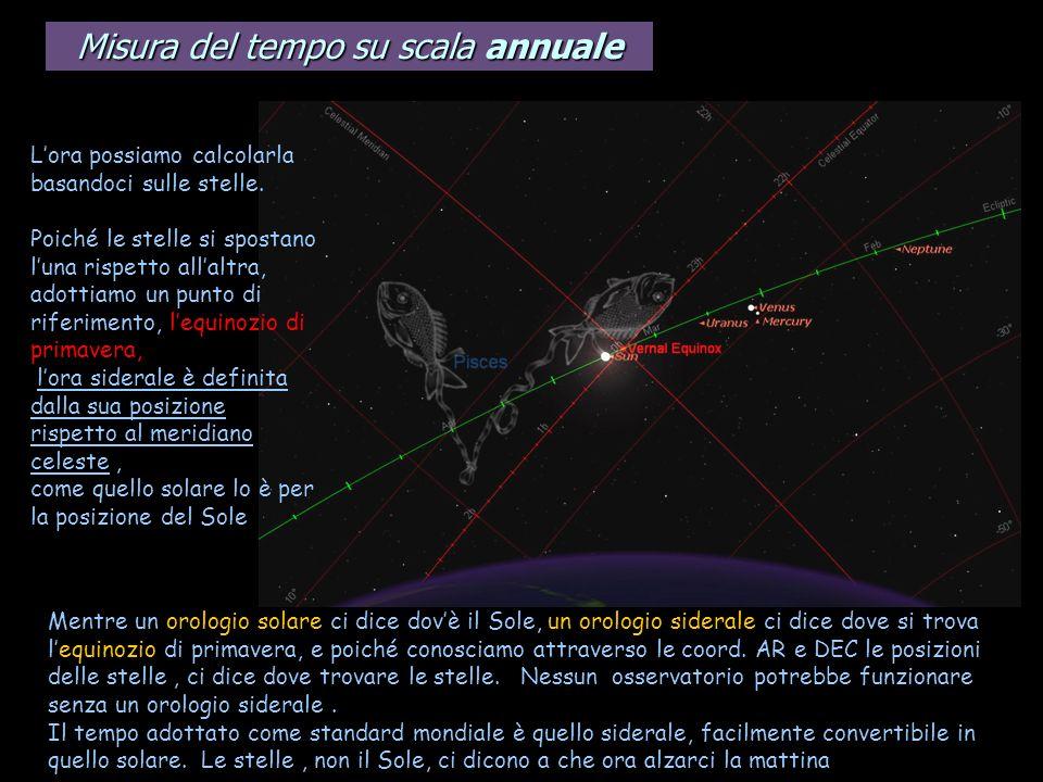Misura del tempo su scala annuale Lora possiamo calcolarla basandoci sulle stelle. Poiché le stelle si spostano luna rispetto allaltra, adottiamo un p