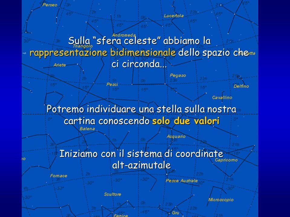 Sulla sfera celeste abbiamo la rappresentazione bidimensionale dello spazio che ci circonda... Potremo individuare una stella sulla nostra cartina con