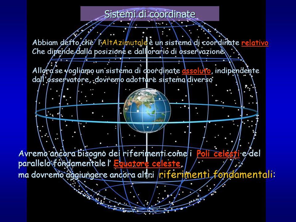 Sistemi di coordinate Avremo ancora bisogno dei riferimenti come i Poli celesti e del parallelo fondamentale l Equatore celeste, ma dovremo aggiungere