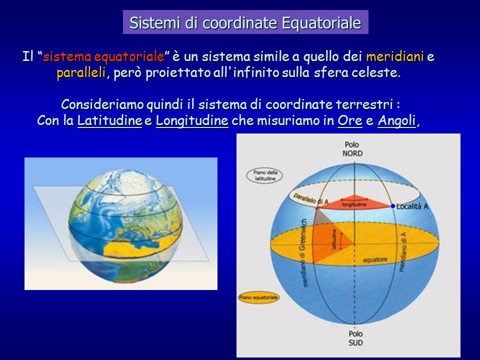 Sistemi di coordinate Equatoriale Il sistema equatoriale è un sistema simile a quello dei meridiani e paralleli, però proiettato all'infinito sulla sf