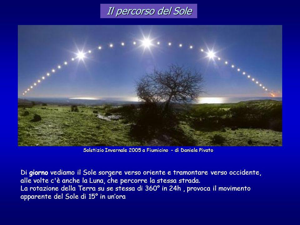Il percorso del Sole Di giorno vediamo il Sole sorgere verso oriente e tramontare verso occidente, alle volte c'è anche la Luna, che percorre la stess