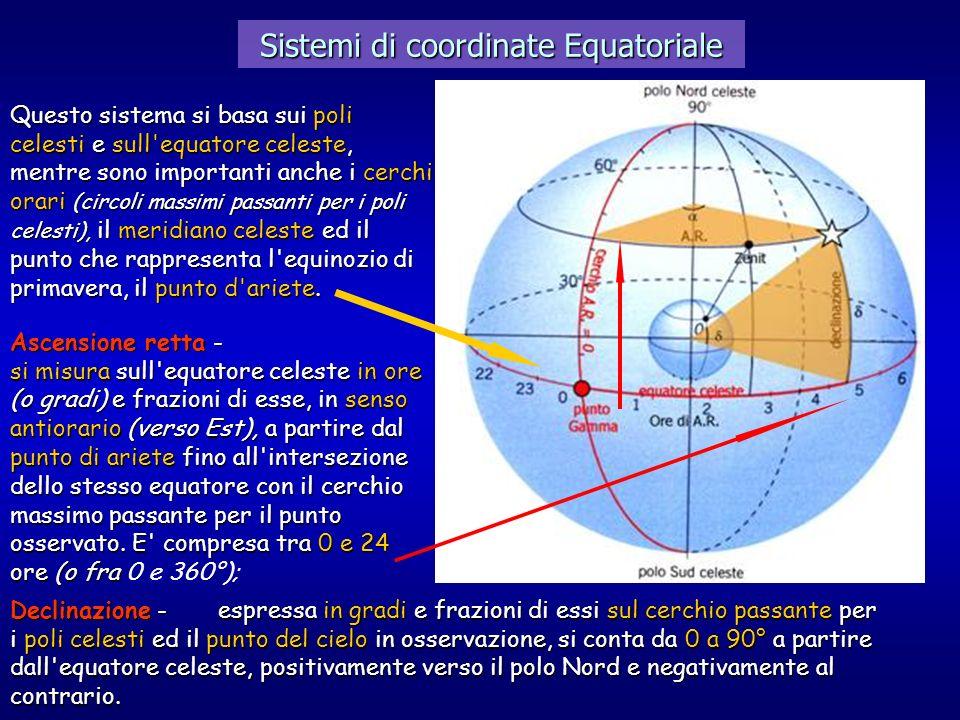 Sistemi di coordinate Equatoriale Questo sistema si basa sui poli celesti e sull'equatore celeste, mentre sono importanti anche i cerchi orari (circol