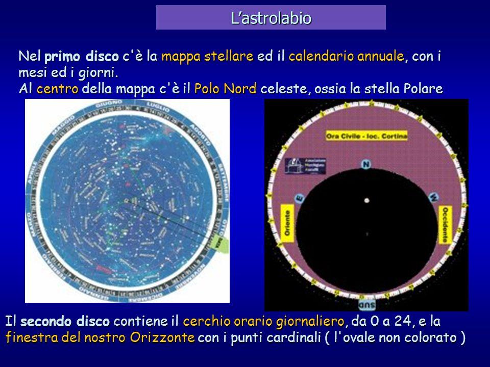 Lastrolabio Nel primo disco c'è la mappa stellare ed il calendario annuale, con i mesi ed i giorni. Al centro della mappa c'è il Polo Nord celeste, os