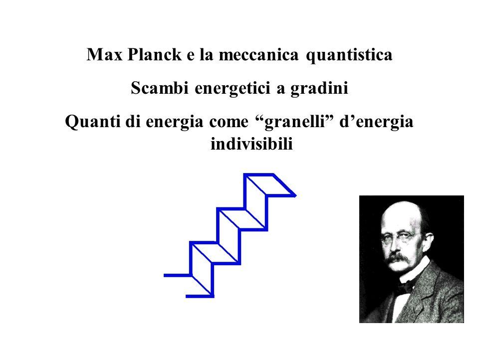 Max Planck e la meccanica quantistica Scambi energetici a gradini Quanti di energia come granelli denergia indivisibili