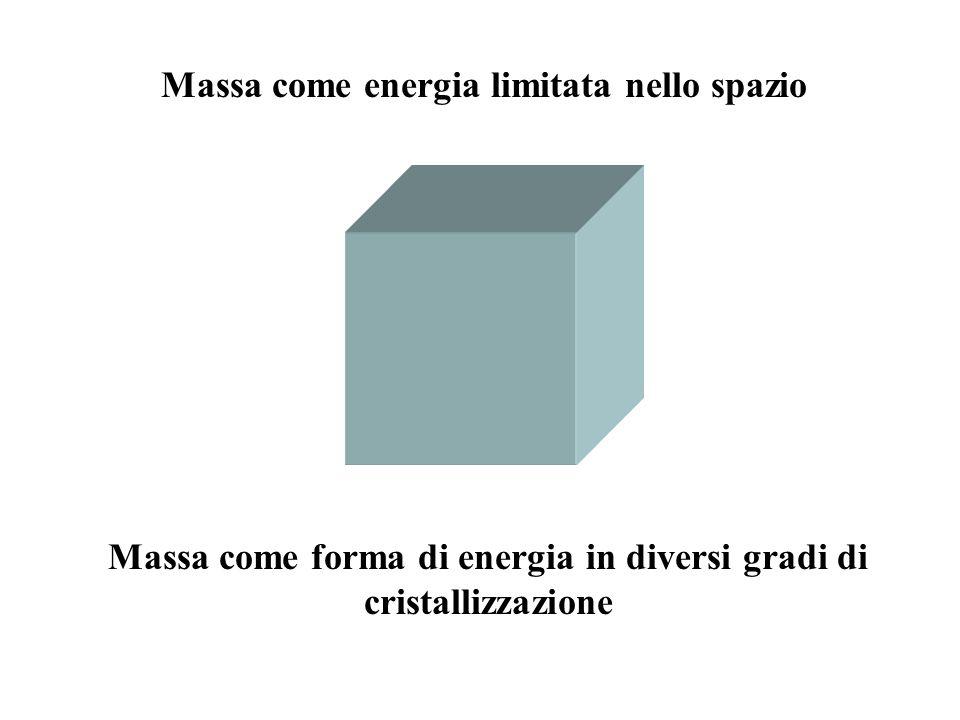Massa come energia limitata nello spazio Massa come forma di energia in diversi gradi di cristallizzazione