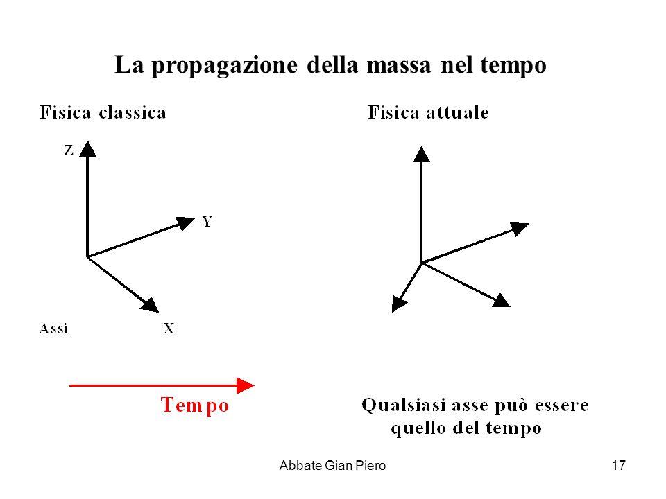 Abbate Gian Piero17 La propagazione della massa nel tempo