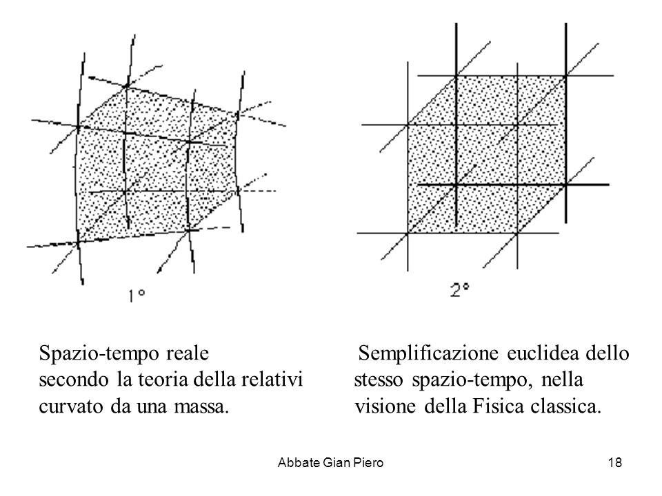 Abbate Gian Piero18 Spazio-tempo reale Semplificazione euclidea dello secondo la teoria della relativi stesso spazio-tempo, nella curvato da una massa.
