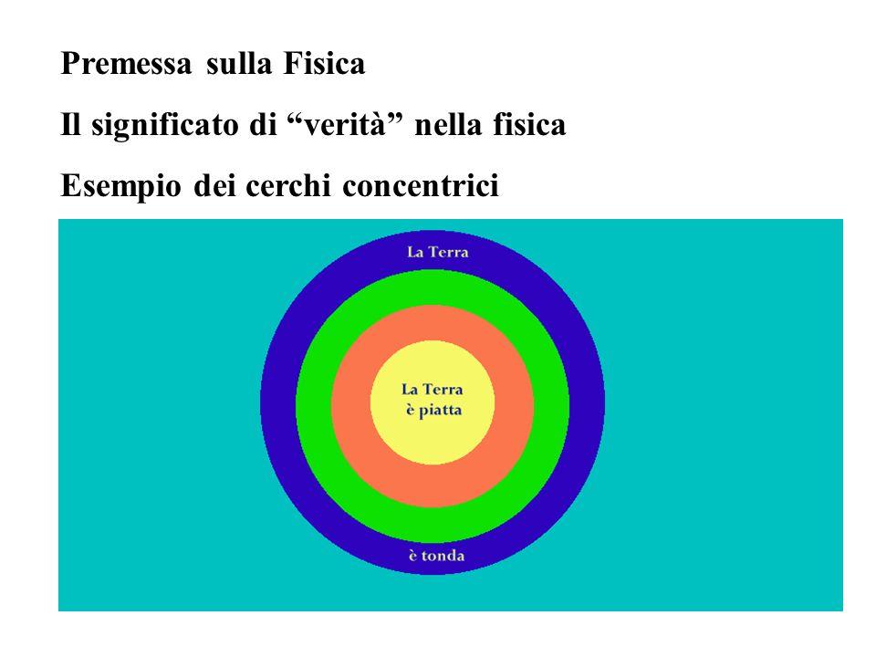Premessa sulla Fisica Il significato di verità nella fisica Esempio dei cerchi concentrici