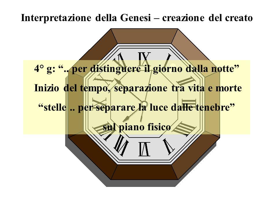 Interpretazione della Genesi – creazione del creato 4° g:..