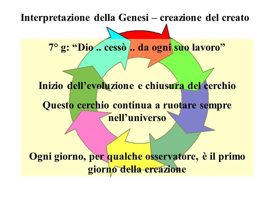 Interpretazione della Genesi – creazione del creato 7° g: Dio..