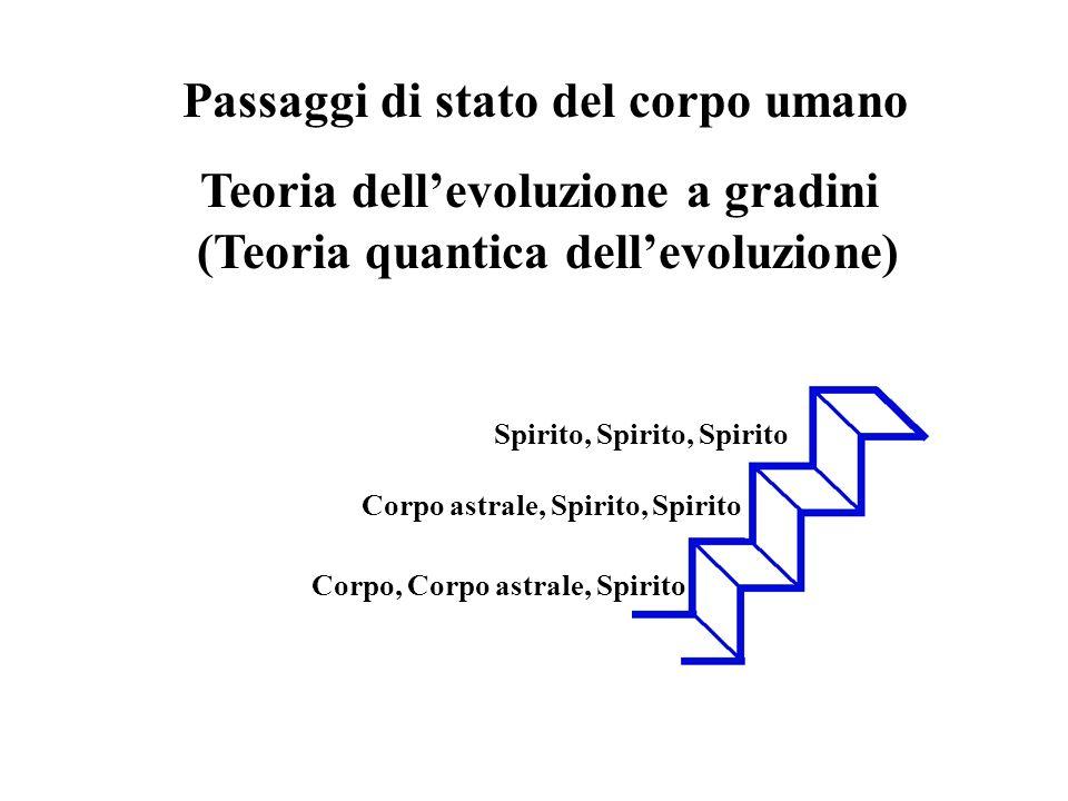 Passaggi di stato del corpo umano Teoria dellevoluzione a gradini (Teoria quantica dellevoluzione) Corpo, Corpo astrale, Spirito Corpo astrale, Spirito, Spirito Spirito, Spirito, Spirito
