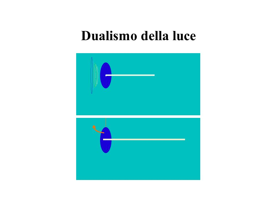 Dualismo della luce