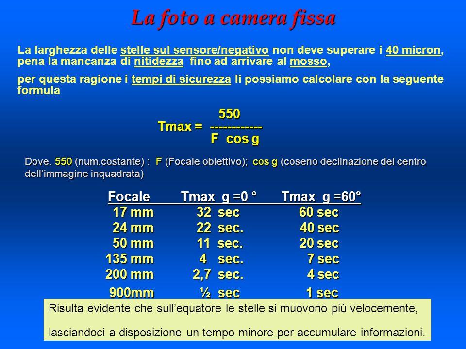 La foto a camera fissa La larghezza delle stelle sul sensore/negativo non deve superare i 40 micron, pena la mancanza di nitidezza fino ad arrivare al