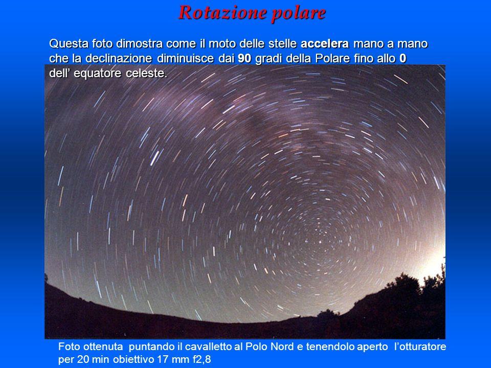 Rotazione polare Questa foto dimostra come il moto delle stelle accelera mano a mano che la declinazione diminuisce dai 90 gradi della Polare fino all