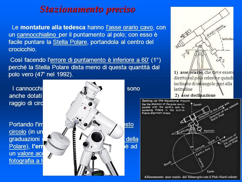 Stazionamento preciso 1) asse orario, che deve essere diretto sul polo celeste e quindi inclinato di un angolo pari alla latitudine 2) asse declinazio