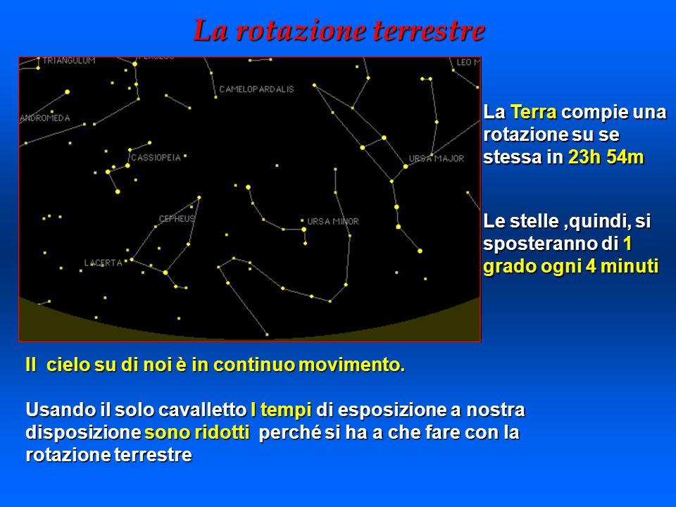 La Terra compie una rotazione su se stessa in 23h 54m Le stelle,quindi, si sposteranno di 1 grado ogni 4 minuti Il cielo su di noi è in continuo movim