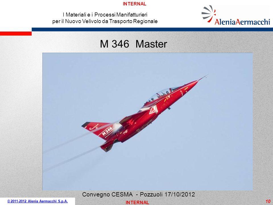 INTERNAL 10 M 346 Master Convegno CESMA - Pozzuoli 17/10/2012 I Materiali e i Processi Manifatturieri per il Nuovo Velivolo da Trasporto Regionale