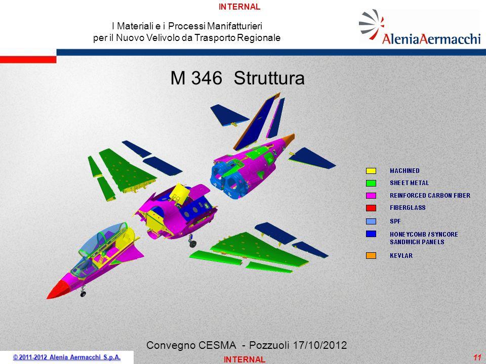 INTERNAL 11 M 346 Struttura Convegno CESMA - Pozzuoli 17/10/2012 I Materiali e i Processi Manifatturieri per il Nuovo Velivolo da Trasporto Regionale