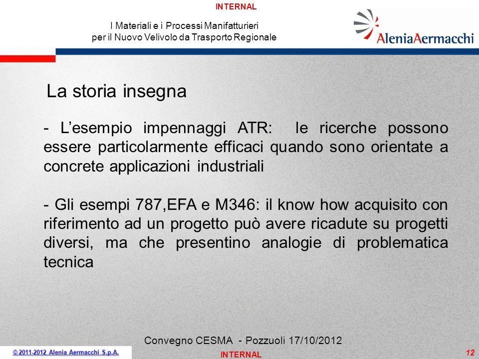 INTERNAL 12 La storia insegna - Lesempio impennaggi ATR: le ricerche possono essere particolarmente efficaci quando sono orientate a concrete applicaz