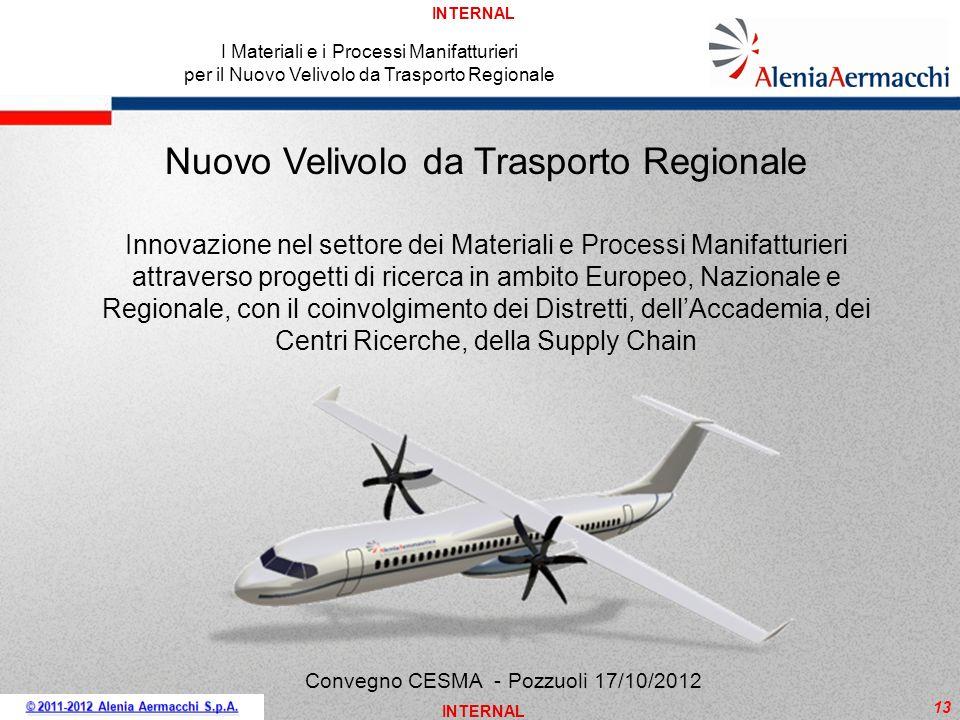 INTERNAL 13 I Materiali e i Processi Manifatturieri per il Nuovo Velivolo da Trasporto Regionale Convegno CESMA - Pozzuoli 17/10/2012 Nuovo Velivolo d