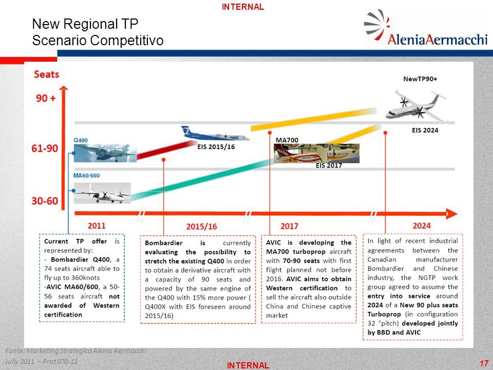 INTERNAL New Regional TP Scenario Competitivo Fonte: Marketing Strategico Alenia Aermacchi Jully 2011 – Prot 070-11 17