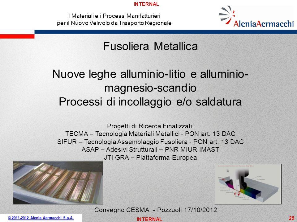 INTERNAL 25 I Materiali e i Processi Manifatturieri per il Nuovo Velivolo da Trasporto Regionale Convegno CESMA - Pozzuoli 17/10/2012 Fusoliera Metall