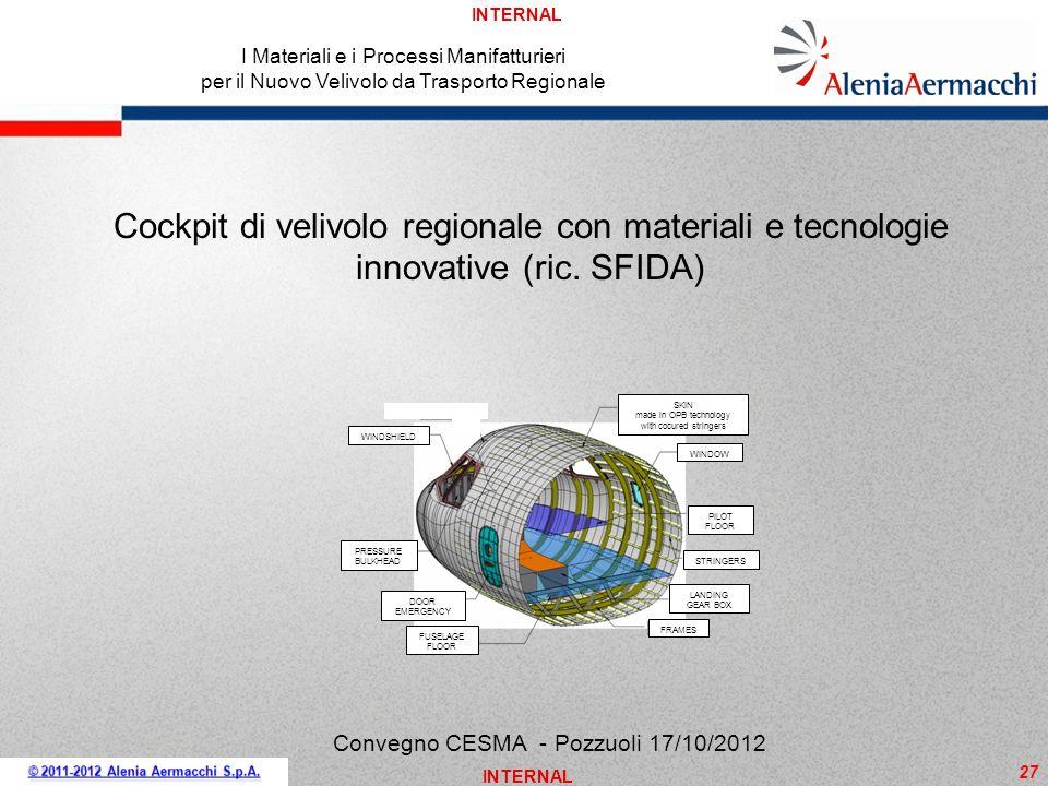INTERNAL 27 I Materiali e i Processi Manifatturieri per il Nuovo Velivolo da Trasporto Regionale Convegno CESMA - Pozzuoli 17/10/2012 Cockpit di veliv