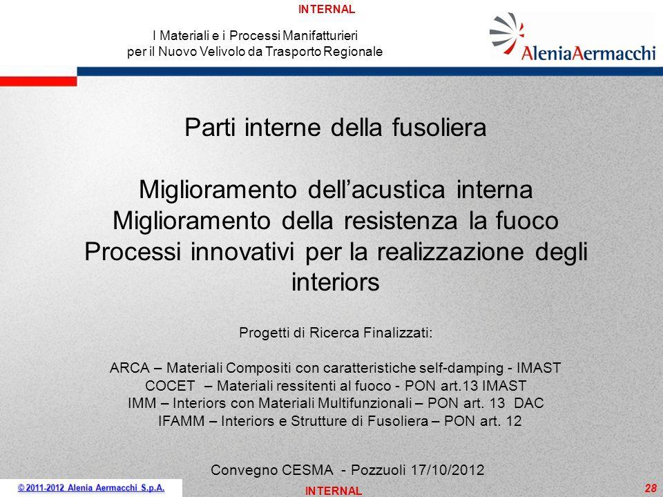 INTERNAL 28 I Materiali e i Processi Manifatturieri per il Nuovo Velivolo da Trasporto Regionale Convegno CESMA - Pozzuoli 17/10/2012 Parti interne de