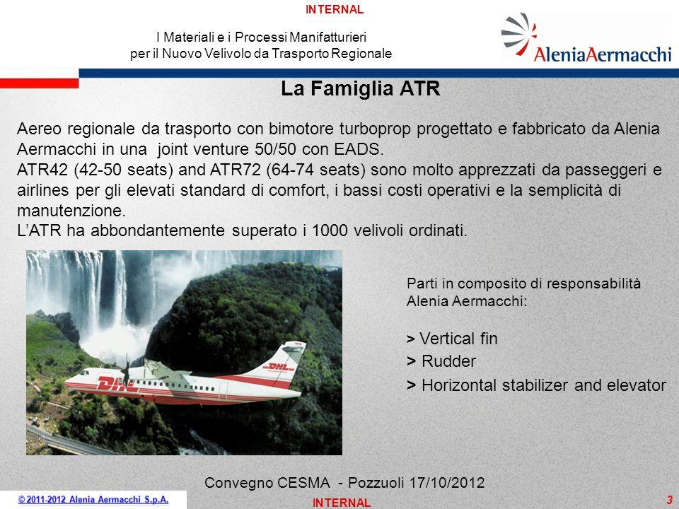 INTERNAL 3 La Famiglia ATR Parti in composito di responsabilità Alenia Aermacchi: > Vertical fin > Rudder > Horizontal stabilizer and elevator Aereo r