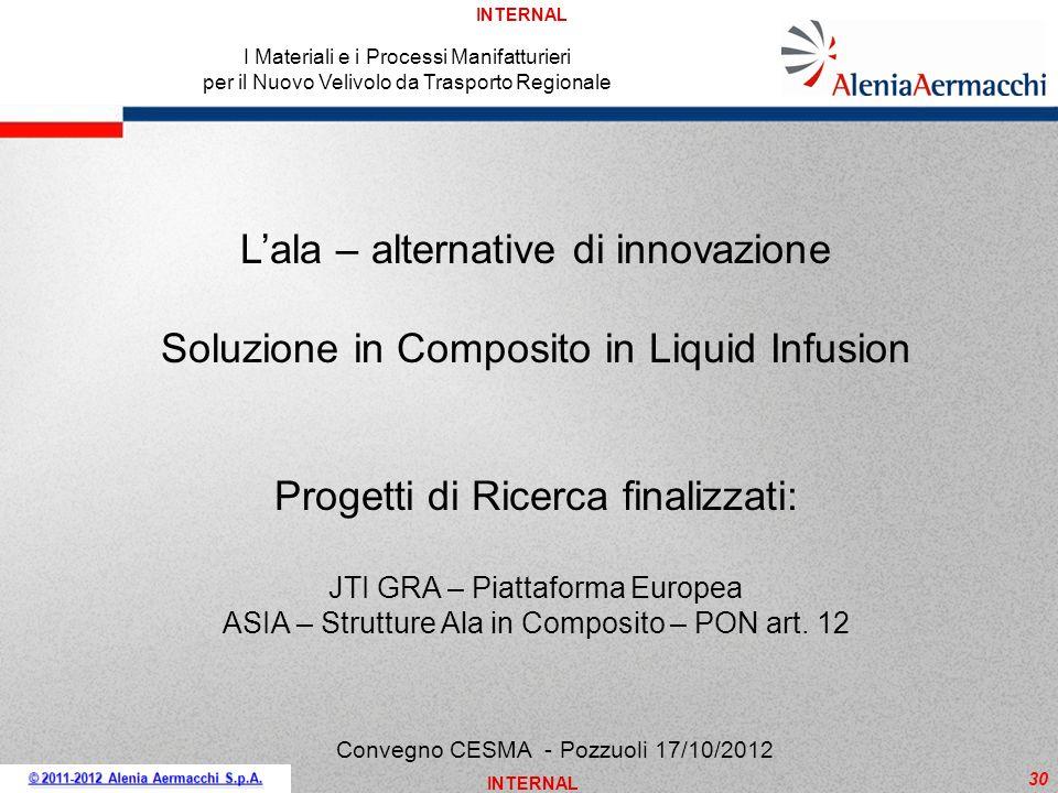 INTERNAL 30 I Materiali e i Processi Manifatturieri per il Nuovo Velivolo da Trasporto Regionale Convegno CESMA - Pozzuoli 17/10/2012 Lala – alternati