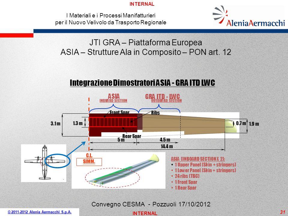 INTERNAL 31 I Materiali e i Processi Manifatturieri per il Nuovo Velivolo da Trasporto Regionale Convegno CESMA - Pozzuoli 17/10/2012 JTI GRA – Piatta
