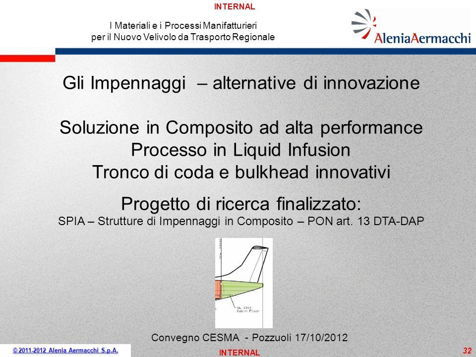 INTERNAL 32 I Materiali e i Processi Manifatturieri per il Nuovo Velivolo da Trasporto Regionale Convegno CESMA - Pozzuoli 17/10/2012 Gli Impennaggi –