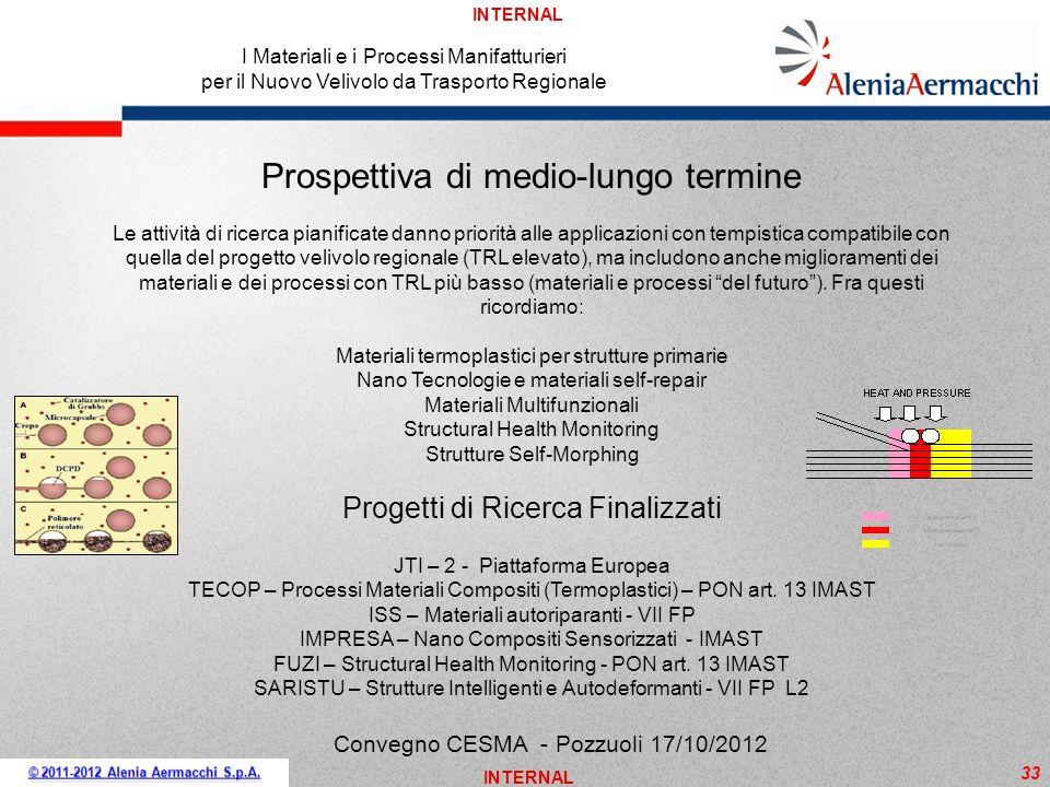 INTERNAL 33 I Materiali e i Processi Manifatturieri per il Nuovo Velivolo da Trasporto Regionale Convegno CESMA - Pozzuoli 17/10/2012 Prospettiva di m