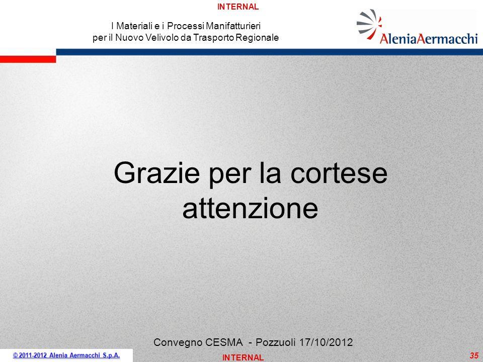INTERNAL 35 I Materiali e i Processi Manifatturieri per il Nuovo Velivolo da Trasporto Regionale Convegno CESMA - Pozzuoli 17/10/2012 Grazie per la co