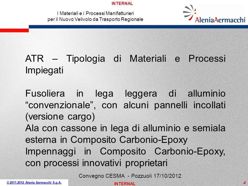 INTERNAL 5 ATR 42/72 Timone ed Elevatore Struttura tipo Sandwich con Skin Carbon/Epoxy (Configurazione Pannellizzata/Full Depth) ATR 42/72 Deriva e Stabilizzatore Struttura tipo laminato con pannelli cobondizzati e con cassone integrale cocurato multispar (Tecnologia Patented) Convegno CESMA - Pozzuoli 17/10/2012 I Materiali e i Processi Manifatturieri per il Nuovo Velivolo da Trasporto Regionale