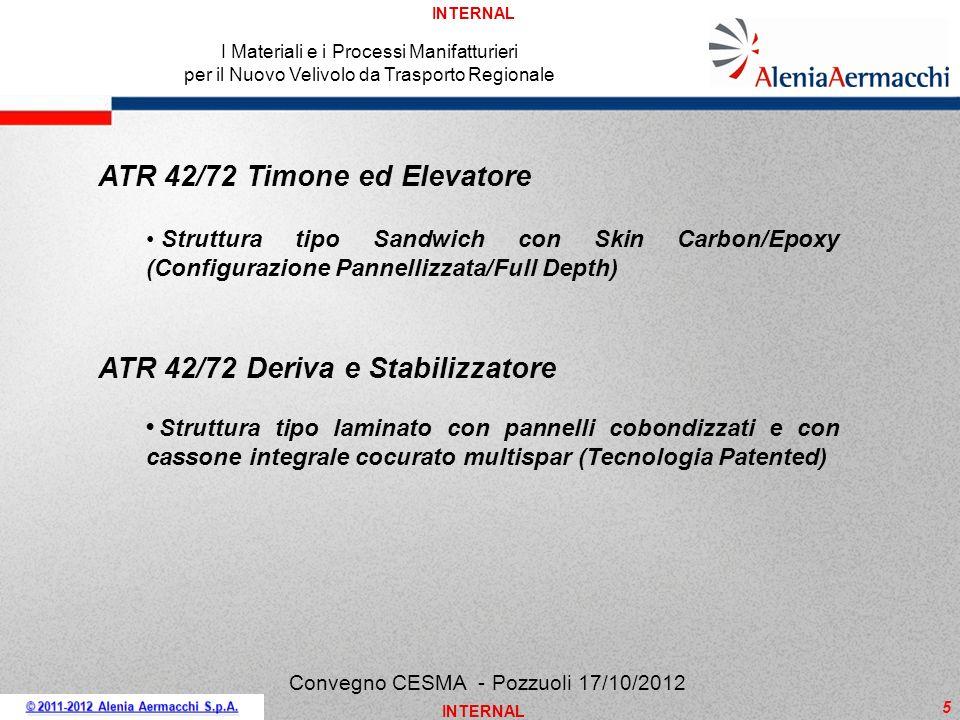 INTERNAL 6 ATR 42/72 HORIZONTAL STABILIZER AND VERTICAL FIN ( tecnologia sviluppata in ambito Ricerca IMI Strutture Fortemente Caricate, inizio anni 90) Convegno CESMA - Pozzuoli 17/10/2012 I Materiali e i Processi Manifatturieri per il Nuovo Velivolo da Trasporto Regionale