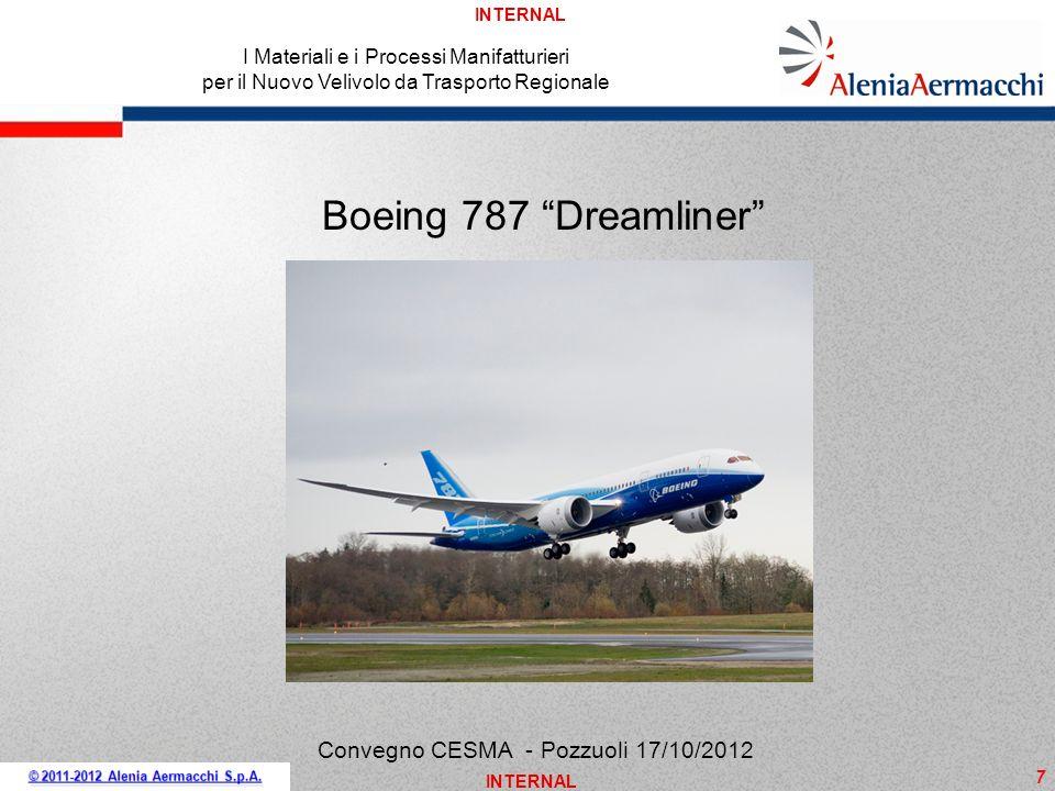 INTERNAL 7 Convegno CESMA - Pozzuoli 17/10/2012 Boeing 787 Dreamliner I Materiali e i Processi Manifatturieri per il Nuovo Velivolo da Trasporto Regio