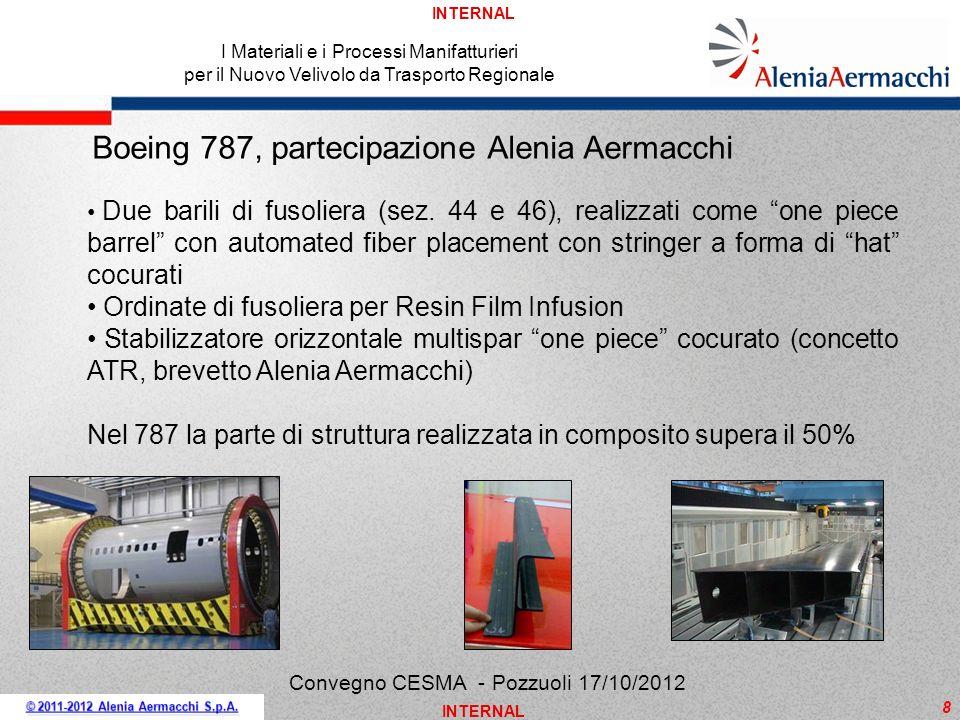 INTERNAL 8 Boeing 787, partecipazione Alenia Aermacchi Due barili di fusoliera (sez. 44 e 46), realizzati come one piece barrel con automated fiber pl