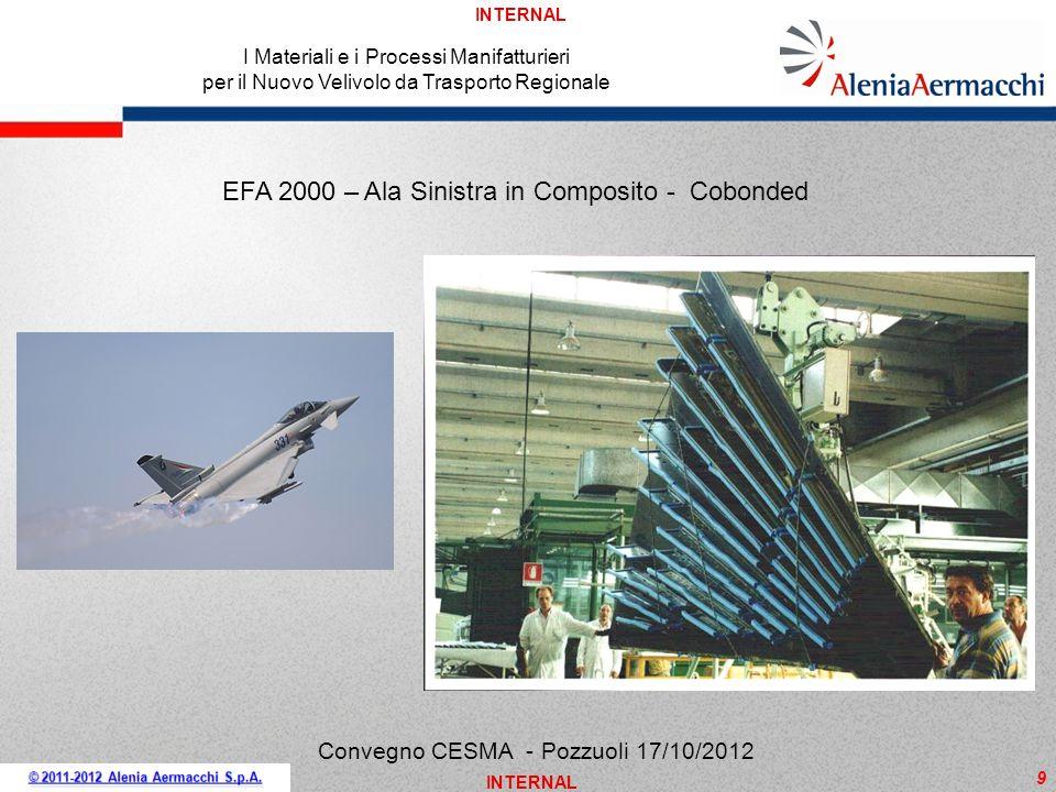 INTERNAL 9 EFA 2000 – Ala Sinistra in Composito - Cobonded Convegno CESMA - Pozzuoli 17/10/2012 I Materiali e i Processi Manifatturieri per il Nuovo V