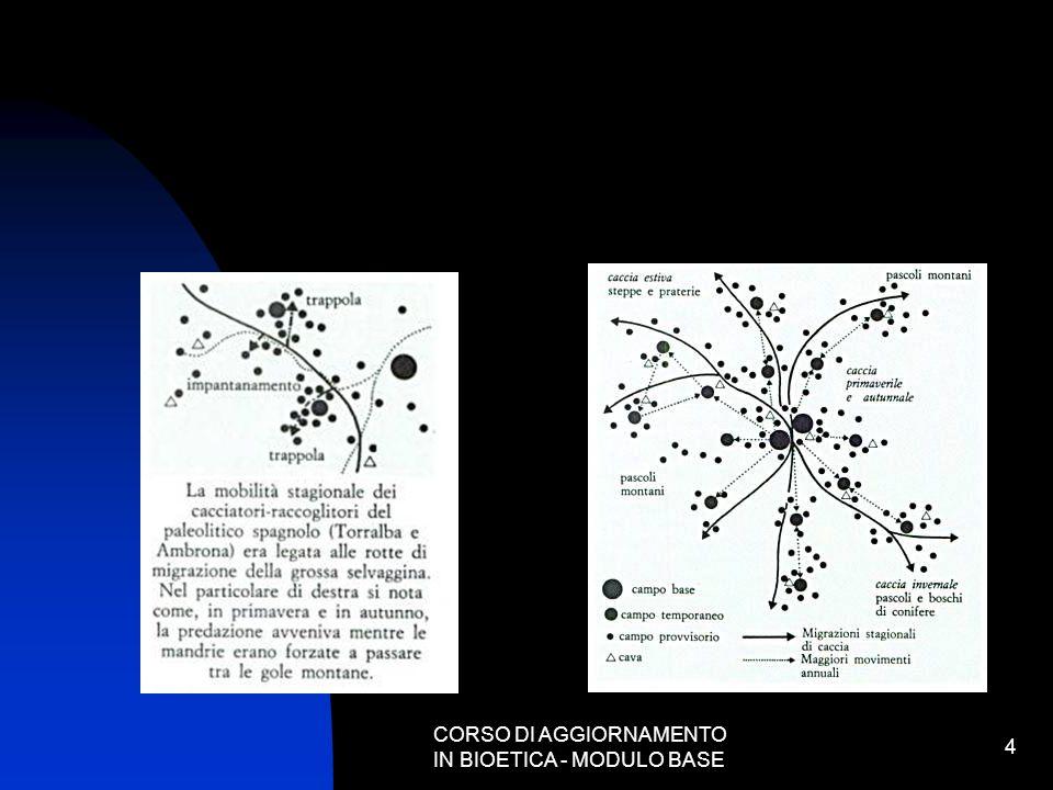 CORSO DI AGGIORNAMENTO IN BIOETICA - MODULO BASE 4