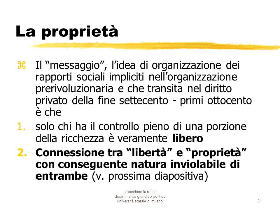 gioacchino la rocca dipartimento giuridico politico università statale di milano31 La proprietà zIl messaggio, lidea di organizzazione dei rapporti so