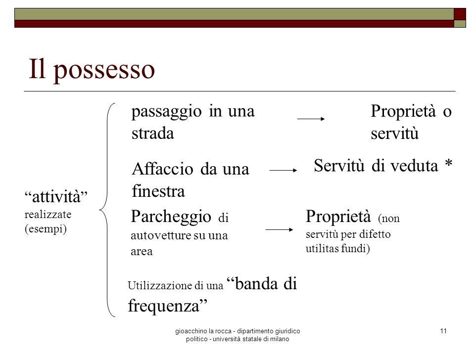 gioacchino la rocca - dipartimento giuridico politico - università statale di milano 11 Il possesso attività realizzate (esempi) passaggio in una stra