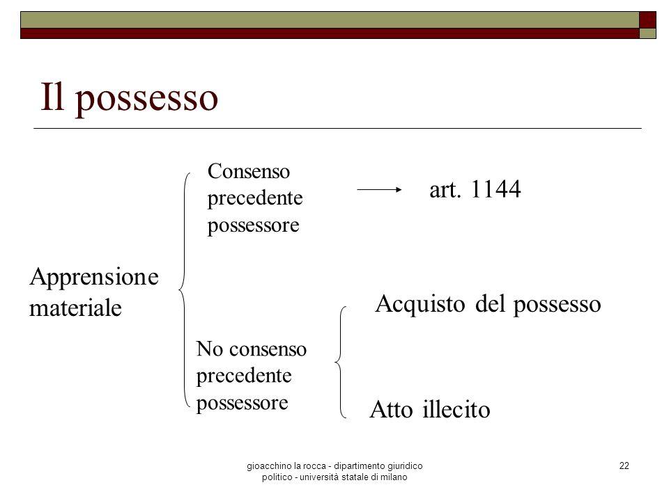 gioacchino la rocca - dipartimento giuridico politico - università statale di milano 22 Il possesso Apprensione materiale Consenso precedente possesso