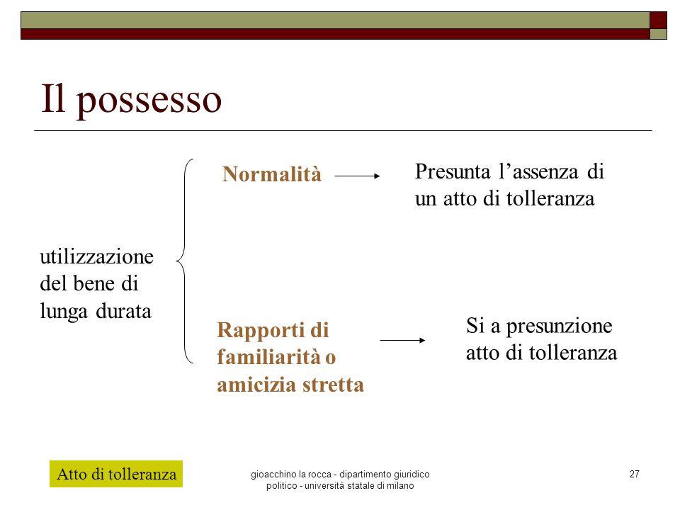 gioacchino la rocca - dipartimento giuridico politico - università statale di milano 27 Il possesso Atto di tolleranza Normalità Presunta lassenza di