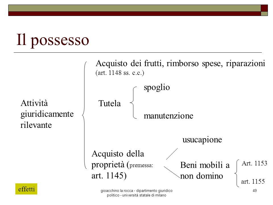 gioacchino la rocca - dipartimento giuridico politico - università statale di milano 49 Il possesso Attività giuridicamente rilevante Tutela Acquisto